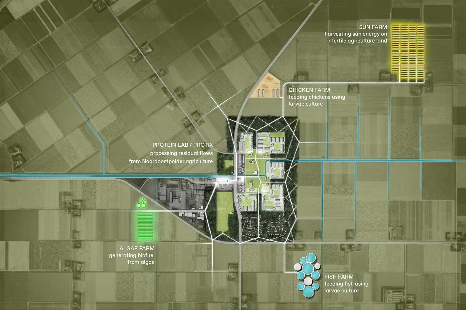 Nagele Energy Masterplan showing the simultaneous developments at both the core and district